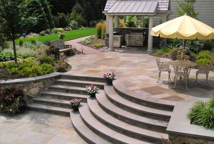 Best patio landscaping designs ideas pictures and diy plans
